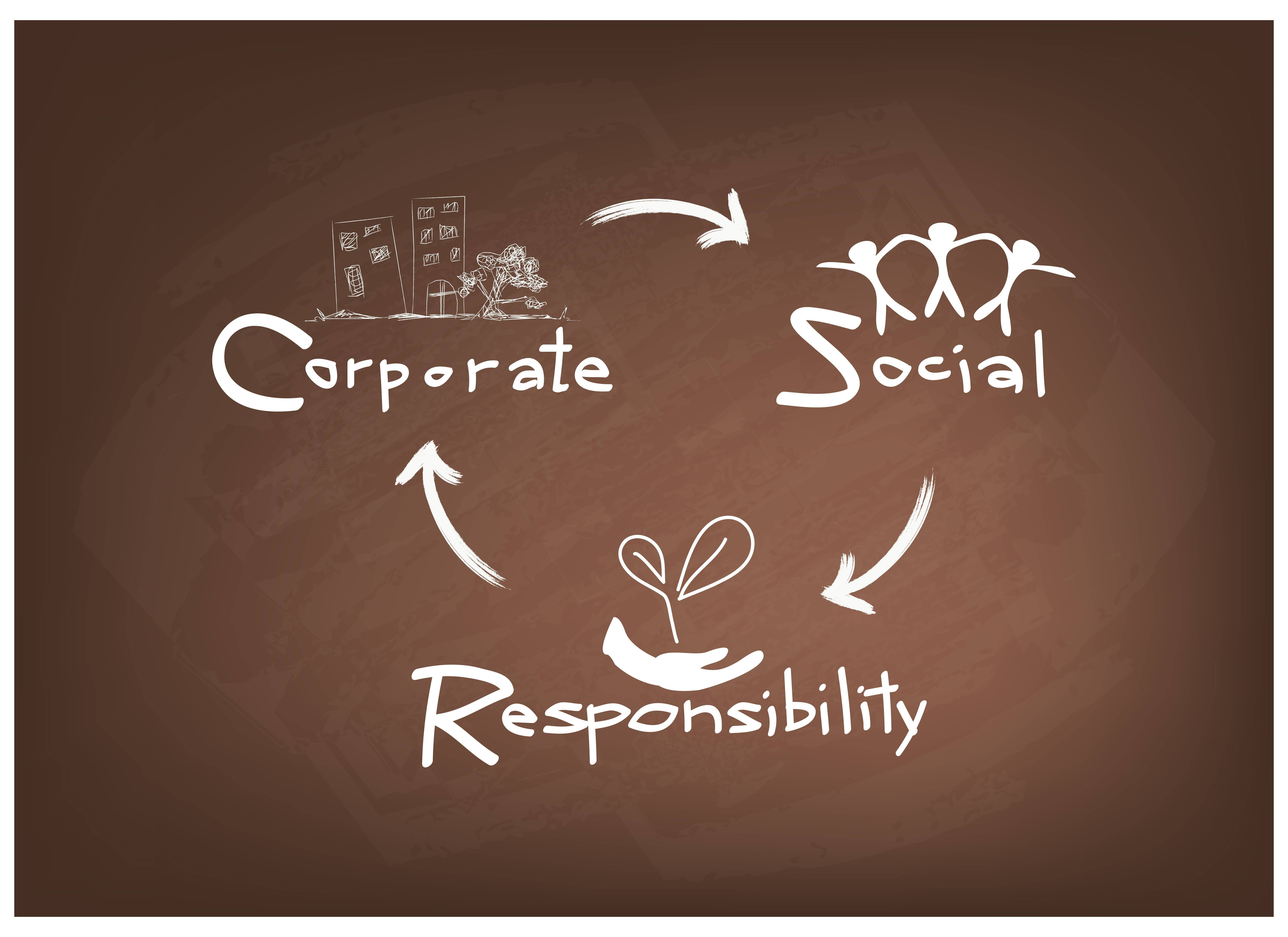 El marketing responsable, un nuevo concepto que revoluciona el mundo empresarial